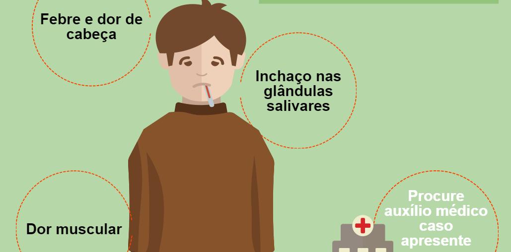 vacinação de bloqueio - Infectologista SP