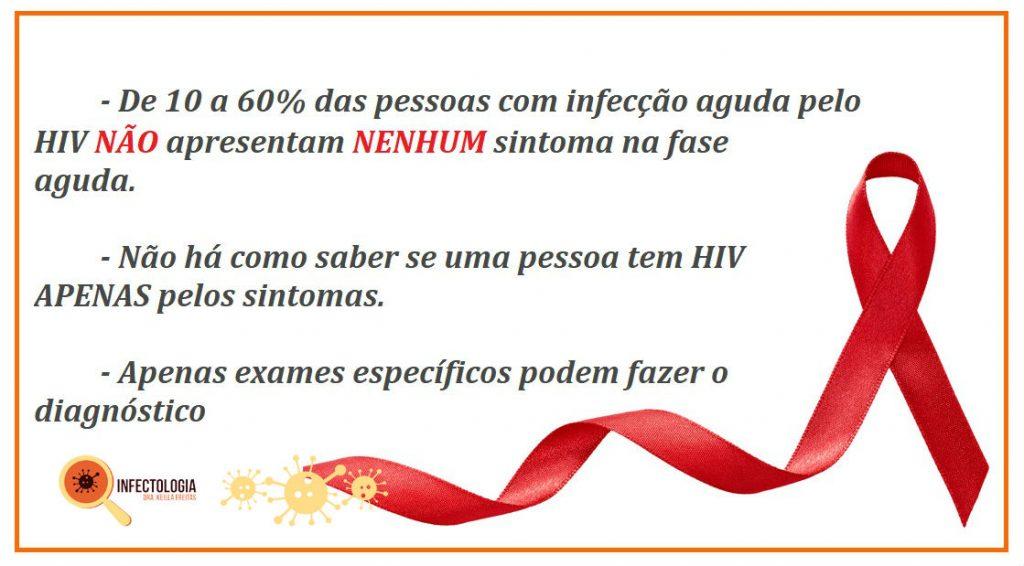HIV: Saiba o que é a Síndrome Retroviral Aguda