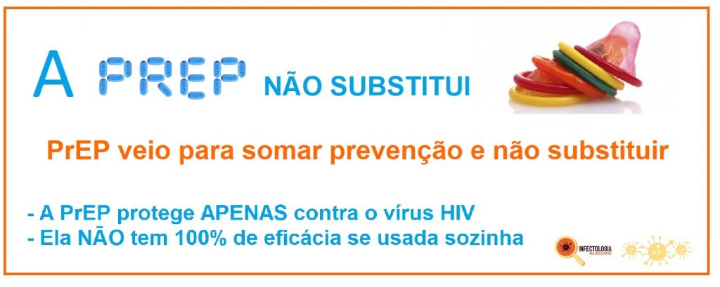 Medicamento que previne HIV é incorporado pelo SUS