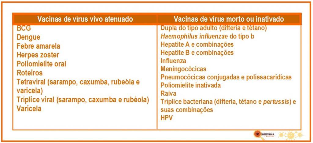 tipos-de-vacina