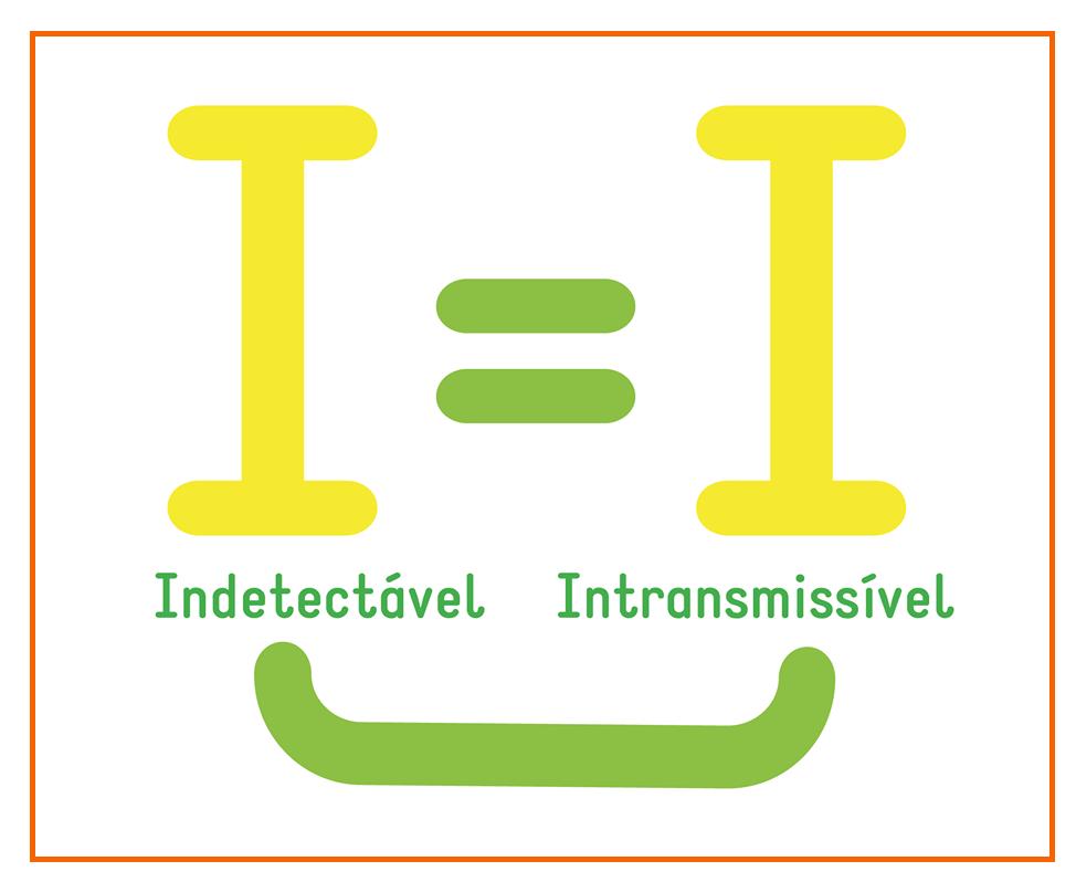 HIV indetectável é intransmissível