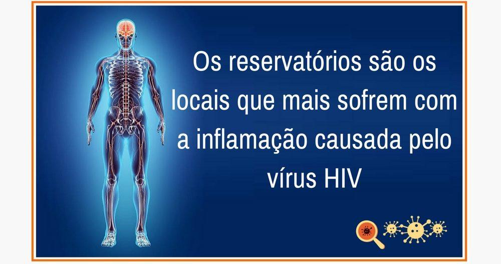 Complicações do HIV não relacionadas à AIDS