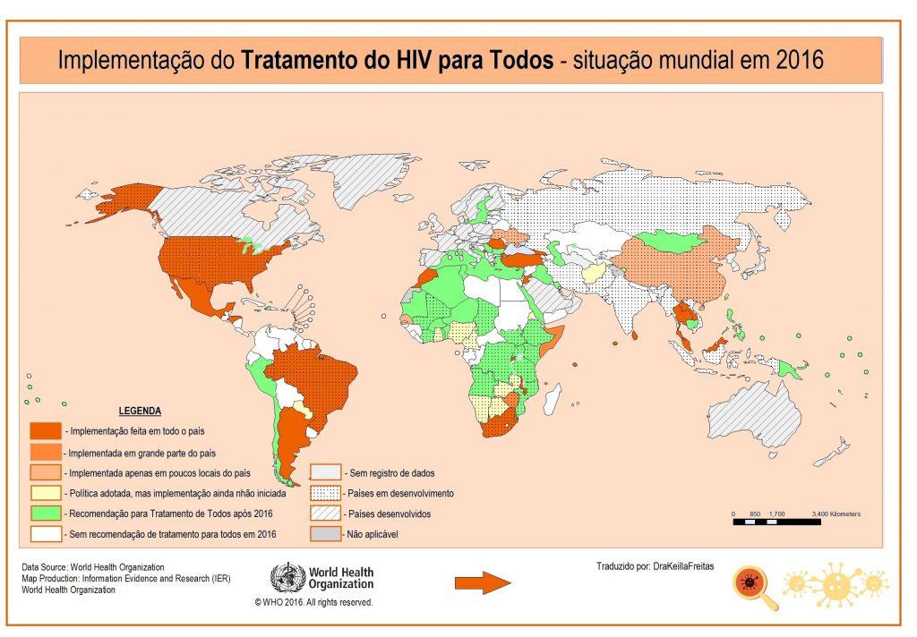 Distribuição dos remédios para HIV no mundo