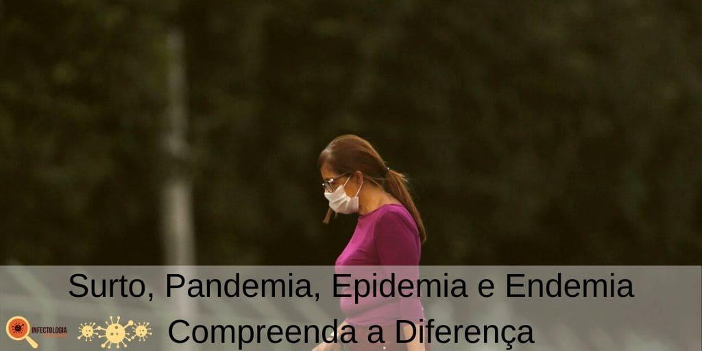 Surto, Pandemia, Epidemia e Endemia: Compreenda a Diferença