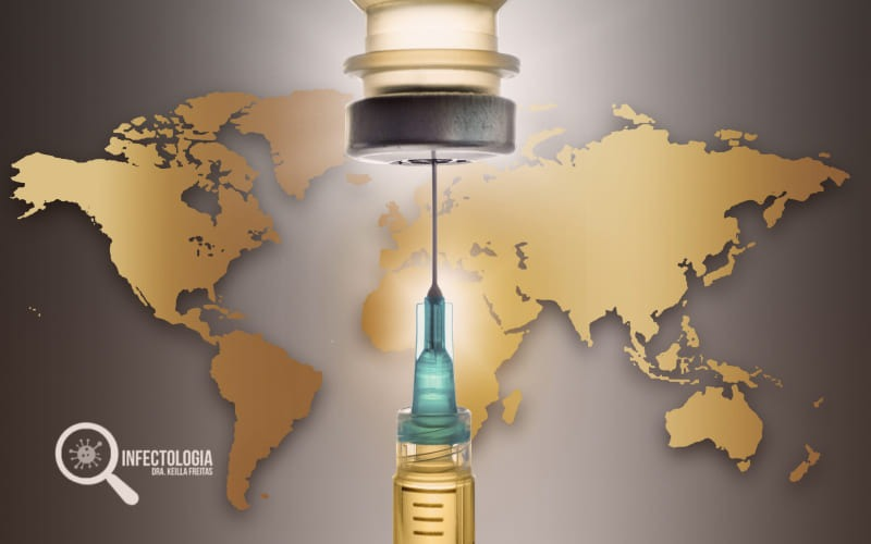 Resposta Imunológica das Vacinas